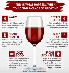On 1 may What Happens When You Drink a Glass of Wine Every Night? Drinks Wine every day Red Wine Is Best for skin. Red Wine Health Benefits, Beer Benefits, Wine Facts, Wine Chart, Wine Down, Wine Guide, Wine Cocktails, Wine Parties, In Vino Veritas