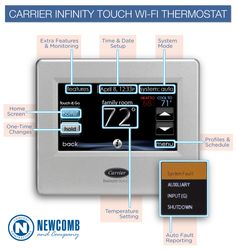 17 best carrier air conditioning images air conditioning system rh pinterest com