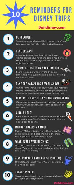 Here is a list of the top 10 reminders for anyone going on a trip to Disney World. Have a magical vacation! #disneytrip #disneytips #disneyvacation #doitdisney #disneyinfographic