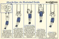 How to Perform a Muscle-Up: An Illustrated Guide