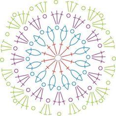 gráfico de crochê grátis