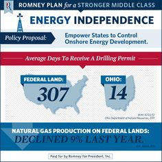 Romney Plan For A Stronger Middle Class: Energy Independence
