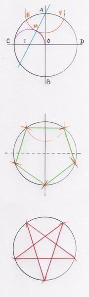 pentagram tutorial
