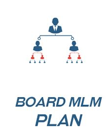 MLM Software Services – Free MLM Software Demo for Plans like Binary, Matrix, Unilevel, Help Plan, Party Plan