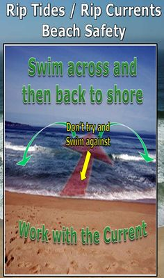 I try to cover a little beach safety with my students to understand rip tides / rip currents. A few slides help students identify where the currents are, the dangers, and then how to swim to shore safely. The key is not to swim against the current. Instead along the beach to get out of the current and then back to shore. Stay safe