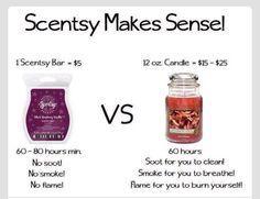 Scentsy vs Jar Candles -