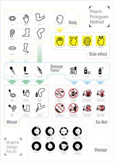 name of design : pharmacy pictogram method  design by : seong hyun lee from korea