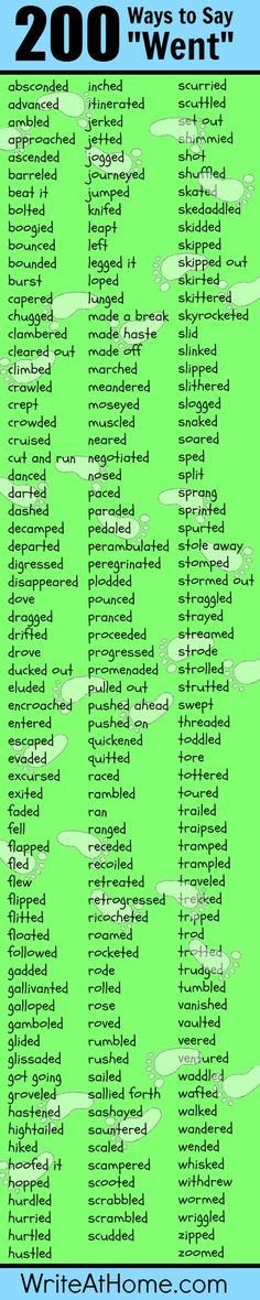 "Are your students writing the same words over and over? Here are some helpful synonyms for the word ""went."" :)"