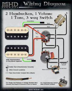 Seymour Duncan wiring diagram 2 Humbuckers, 2 Vol, 3 Way