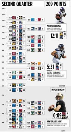 Infographic: See NFL Sunday as it happened