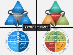Organizational Culture Presentation Template