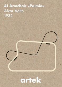 vjeranski:    Alvar Aalto, Armchair, 1932: Artek abc Collection