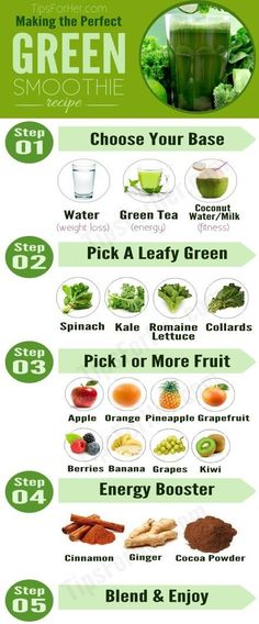 How to make a powerful, green smoothie recipe to give you a natural energy boost. - How to make a powerful, green smoothie recipe to give you a natural energy boost and to detoxify yo - Smoothies Vegan, Energy Smoothies, Green Smoothie Recipes, Breakfast Smoothies, Smoothie Drinks, Energy Smoothie Recipes, Simple Green Smoothies, Green Smoothie Cleanse, Juice Cleanse