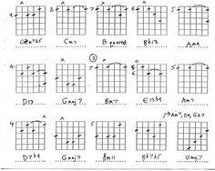 10 best jazz chords progression images on pinterest guitar chord