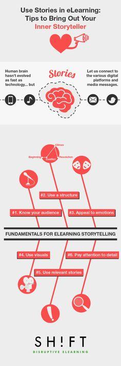 Bringing Storytelling into eLearning Infographic - http://elearninginfographics.com/bringing-storytelling-elearning-infographic/