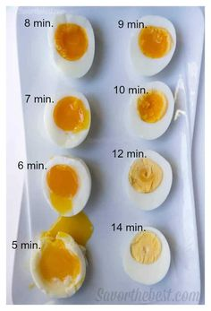 Hard Boiled Eggs, Traditional Stove Top Method How do you like your boiled eggs cooked? Do you know the secret to an easy peel hard boiled egg? Make the shells slide off with this technique. Baked Hard Boiled Eggs, Hard Boiled Egg Recipes, Making Hard Boiled Eggs, Boiled Egg Diet Plan, Hard Boiled Egg Breakfast, Soft Boiled Eggs, Boiled Egg Nutrition, Soft Egg, Clean Eating Tips