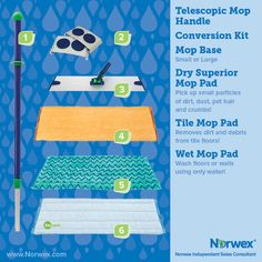 Norwex (1) Telescopic Mop Handle, (2) Conversion Kit, (3) Mop Base, (4) Dry Superior Mop Pad, (5) Tile Mop Pad, (6) Wet Mop Pad. For Facebook parties, online events and marketing.