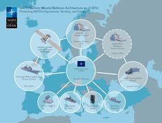 NATO's ballistic missile defence architecture as of 2016 City Layout, Ballistic Missile, International Relations, Staging, Military, Architecture, Image, Europe, Wedding Ring