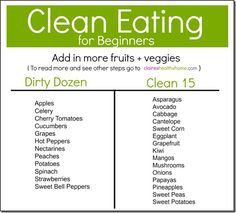 Clean Eating for Beginners {step 1} Add in more Fruits and Veggies