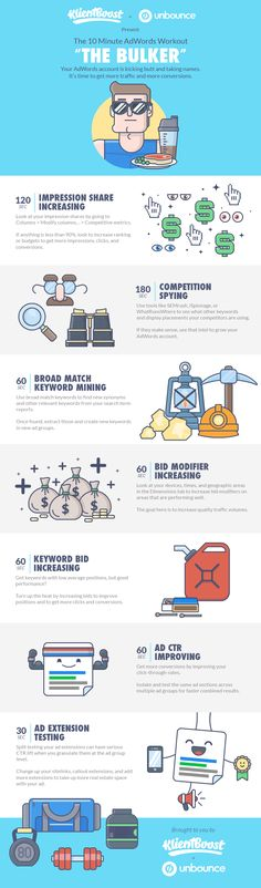 The 10 Minute AdWords Management Workouts #infographic #marketing