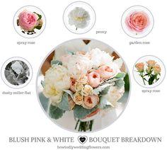 blush pink Wedding Ideas blush Pink Wedding bouquet flower names
