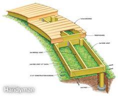 Create a boardwalk in your back yard