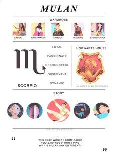 PrincessMood Boards❥ Mulan
