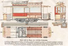 300px-Strassenbahn_1905.png (300×203)