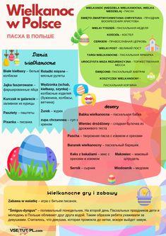 Polish Language, Mathematics, Easter, Education, Learning, Holiday, Study, Languages, Poland