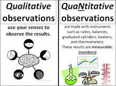 5th Grade Fantastic: Science Anchor Charts (Qualitative vs Quantitative observations; Variables)