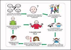 MATERIALES - Síndrome de Asperger: Taller práctico individualizado.    Taller práctico sobre el Síndrome de Asperger para padres y educadores.    http://arasaac.org/materiales.php?id_material=767