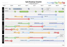 This stylish Visio Agile Roadmap shows your Product Plans over time, It includes Workstreams, milestones, KPIs, and stylish graphics. Loved by many.
