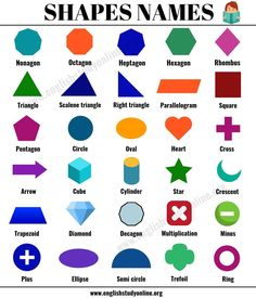 Education Discover Shapes Names: 30 Popular Names of Shapes with ESL Image - English Study Online English Lessons For Kids Learn English Words English For Beginners Kids English English Study English Day Math Vocabulary English Vocabulary Words Maths Learning English For Kids, English Worksheets For Kids, English Lessons For Kids, Kids English, English Language Learning, English Study, Teaching English, English For Beginners, English English