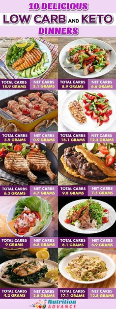 10 Tasty Low Carbohydrate and Ketogenic Diet Dinner Meals! The infographic shows the total and net carbs count for each of the dinners, and everything is suitable for keto, lchf and paleo diets. | Via @nutradvance | #dinner #lowcarbmeals #ketorecipes #lowcarbdiet