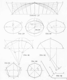 To draw an approximate semi-ellipse by the five center method, Fig. Plate Having drawn the major axis E-H and the semi-minor axis . Woodworking Jig Plans, Awesome Woodworking Ideas, Woodworking Organization, Woodworking Projects That Sell, Woodworking Patterns, Woodworking Workshop, Woodworking Techniques, Woodworking Ideas Table, Woodworking Beginner