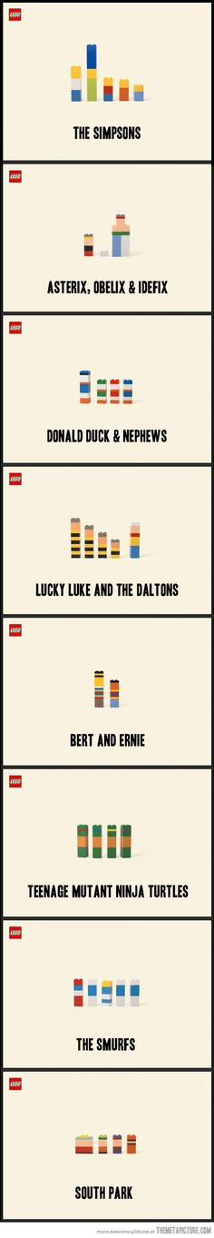 Minimalistic Lego cartoon characters.