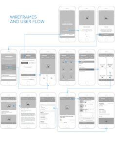 Aplikacja mobilna Castorama | Fuse Collective