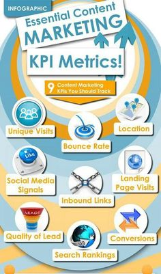 Essential #Content #Marketing KPI Metrics