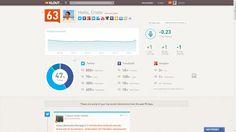 My New Social Media Presence Social Media, Social Networks, Social Media Tips