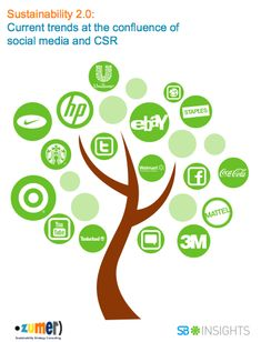 Social Media used at 50 leading global companies!  We're using it too! #pivotalpayments