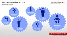 Free #PowerPoint slide: In which sectors does the majority of people work worldwide?