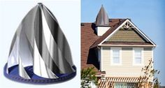 Wind generators on roofs, a food solution for winding places