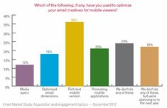 Email Marketing - Key Email Engagement Tactics: Benchmarks and Trends : MarketingProfs Article