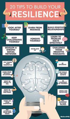 20 tips to build your resilience. An amazing infographic to hopefully inspire you. Emotional Resilience, Emotional Intelligence, How To Build Resilience, Coaching, Positive Psychology, Psychology Careers, Self Improvement Tips, Health And Wellbeing, Mental Health