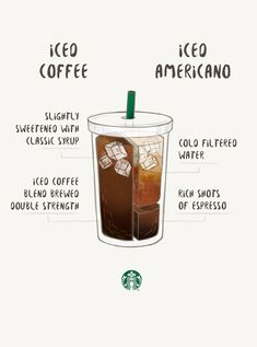 Iced Americano Iced Coffee has caramel and cola flavor notes. An Iced Americano features rich espresso with cold filtered water. Starbucks Recipes, Starbucks Drinks, Starbucks Coffee, Coffee Recipes, Iced Americano Starbucks, Iced Coffee Drinks, Coffee Barista, Coffee Type, Coffee Club