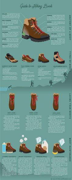 guide to hiking boots #summeroutdoorfitness