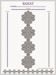 ie de Banat Cross Stitch Borders, Cross Stitching, Cross Stitch Patterns, Embroidery Motifs, Machine Embroidery, Embroidery Designs, Beading Patterns, Knitting Patterns, Romanian Lace