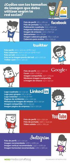 Hola: Una infografía sobre losTamaños de las imágenes en Redes Sociales. Vía Un saludo