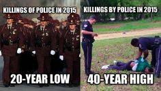 2015 has seen the fewest police shootings 20 years. Meanwhile, police killings of citizens are at a 40-year high.