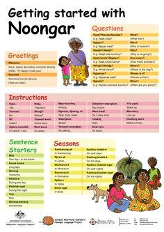 aboriginal calendar seasons activities for kids